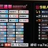 【M-1 2016優勝は銀シャリ】視聴者予想が完全に的中していたことに驚いた件