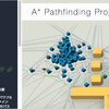A* Pathfinding Project Pro 【50%OFF】経路探索の大人気アセットが突然セールで登場?しかも半額