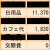 10月の家計簿公開。