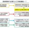 内閣府「人工知能ホスピタル」プロジェクトー2