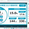 新型コロナ 兵庫県 60人 , 宝塚市 3人