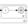 texでグラフィカルモデルを描写するライブラリを使った
