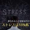 【ストレス対策】人は変われると知るだけでも18%ストレスに強くなる