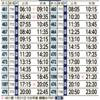 東京ー沖縄間の最新空席状況(12月8日時点)について 〜2017SFC修行組へ〜