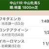 3月 10日 中山牝馬S 指数成功!の巻!
