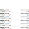 【 1月 15日】FX自動売買記録:ユーロドル