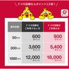 【AI投資】THEO-docomo 入会キャンペーン