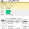 【速報】第35回富里スイカロードレース