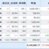 株価は予想不可能 5/15 ポートフォリオ