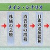 東京オリンピック ⇒ 株価の急騰