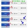 2月にアジが好調なので…☆彡本牧海釣り施設