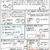 【問題編59】定期預金の預け替え