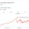 ジュニアNISA開始から半年の総括(4万円増)(米国ETF/VTI)2018年9月