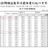 韓国首都ソウルの合計特殊出生率が過去最低の0.64(全国0.84)に