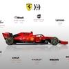 各F1チームの2019年スポンサー収入詳細情報