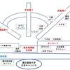 日吉駅周辺の銀行ATM・コンビニATMの一覧MAP