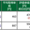 保有株式と資産状況☆2020/5/23(土)