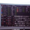 宝塚記念(2017)のオッズ予想!キタサンブラックは1倍台の1番人気濃厚!