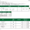 本日の株式トレード報告R1,11,11