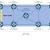 Junosで始めるMPLS入門 その3 LDP over RSVP VPN編