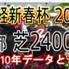 【日経新春杯 2020】過去10年データと予想
