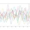 ガウス過程からサンプリングを行う最小のPythonプログラム