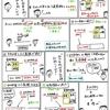 簿記きほんのき37【仕訳】支払手形の仕訳