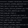 PythonのデフォルトのUnitTestsではなくpytestを使うべき7つの理由