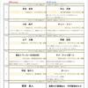 第14回オヤジ・オナゴキック対戦表