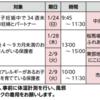 『長崎市食物アレルギー座談会』