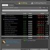 【World of Warcraft】5ミリオンGを集めてブルータザウルスをゲットしたい!Ep.3 - このサーバーではプロフェッションでは儲けられないぞ…!?