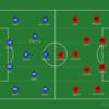 【マッチレビュー】19-20 ラ・リーガ第31節 バルセロナ対アスレティック・ビルバオ