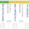 【セントウルステークス&京成杯AH2019】枠順確定後の見解