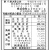 株式会社a2media 第17期決算公告