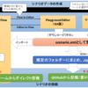 ソーサリアンText 開発者向けマニュアル(目次)