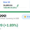 米国株は爆上げ、私の資産は+131万 笑いがとまらない