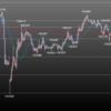 欧州時間の米ドルの見通し 重要指標で値動き