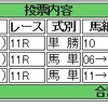 6/25(日)宝塚記念(G1)の予想と買い目