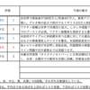 【7/12-7/16週の世界のリスクと経済指標】〜選挙を前に思うこと〜