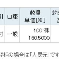 ファイナンス サーチナ 為替レート計算機ー9種の通貨