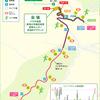 日本一の高低差!嬬恋村キャベツマラソンのコース解説