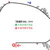 【京成杯AH・2019年】特殊な環境に合わせにいった横山典の三ツ星騎乗、トロワゼトワル|逃げ馬レース結果