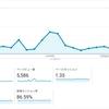 【企画】引越しサイトの九ヶ月目のアクセス数と収益