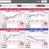 株価はまだまだ上がりきっていないのか…