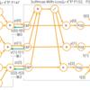 O'REILLY『ゼロから作るDeep Learning』5章誤差逆伝播法は見かけに反して意外な難関だった(その4:完結)