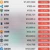 仮想通貨全体が大暴落、XRPリップルを買い増します。