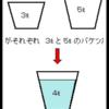 数学と実用性