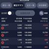 FX日記29 今週のスタートとドル円回復の兆し
