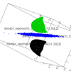2 Geometric Applications ぱらぱらめくる『Quaternion Fourier Transforms for Signal and Image Processing』