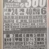 【東海中学】志望校に合格するには、どの教室に入ればいいのか①【愛知県の塾選び】